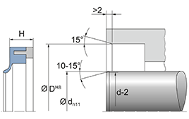 Installation sketch Radial Shaft Seal HTS2-9539