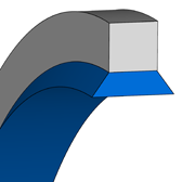 Cross section sketch USIT-Ring USIT I